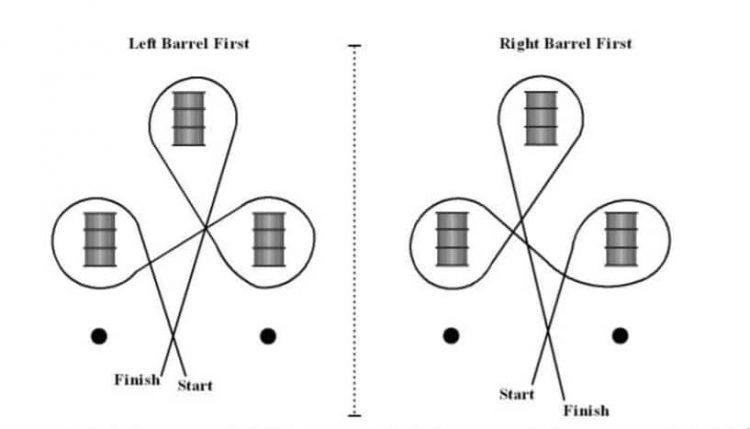 barrel-racing-pattern