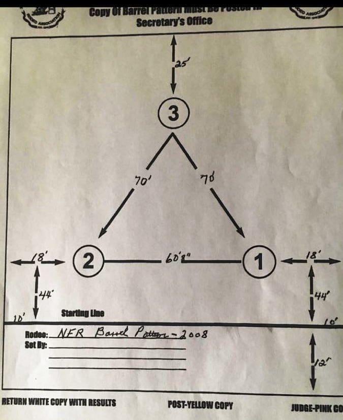 barrel racing pattern measurements