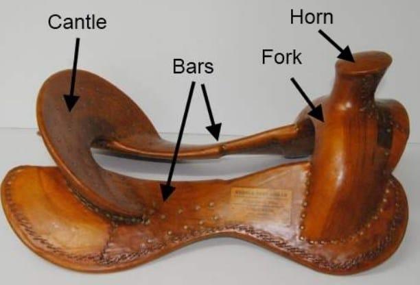 part of Western saddle tree
